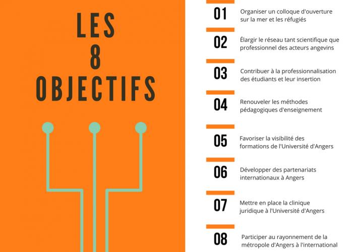 Les objectifs du Concours de plaidoirie Charles Rousseau – Angers